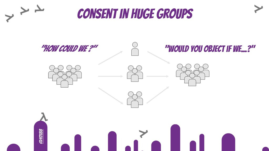 "@yot88 Consent in huge groups ""How could we ?"" ..."