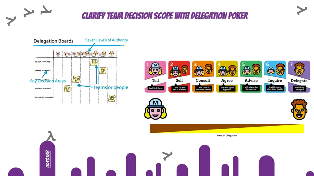 @yot88 Clarify team decision scope with Delegat...