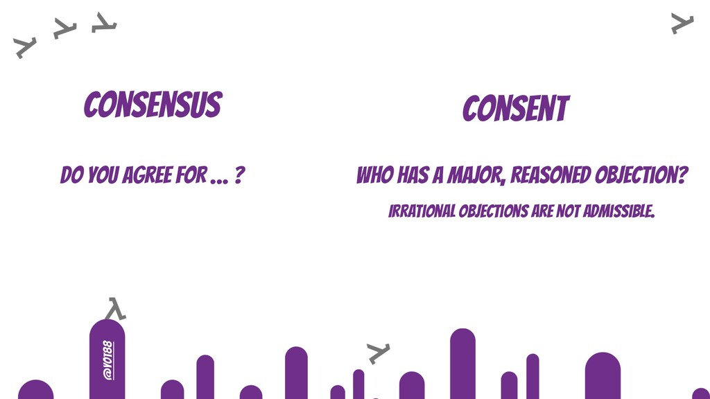 @yot88 Consent Consensus Do you agree for … ? W...