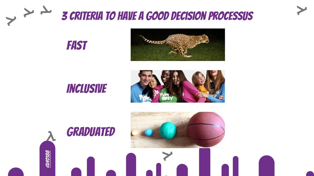 @yot88 3 criteria to have a good decision proce...