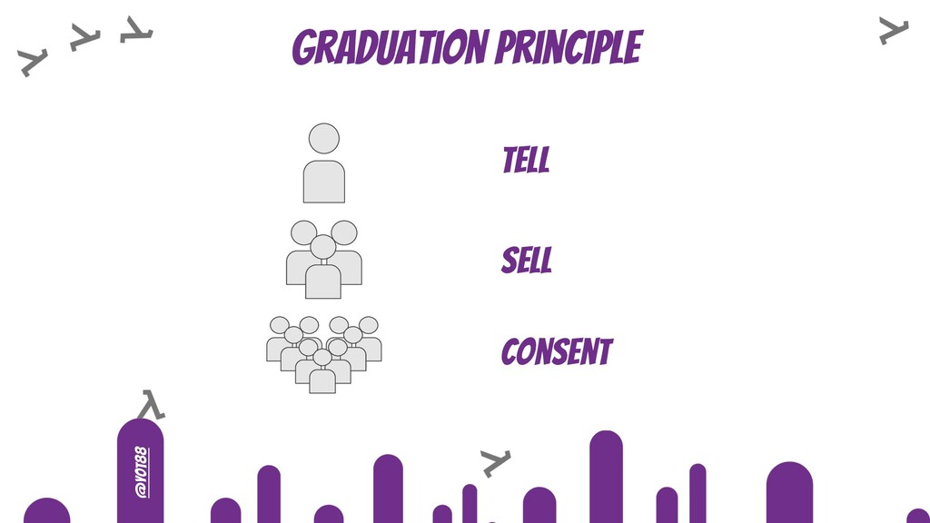 @yot88 Graduation principle Tell Sell Consent