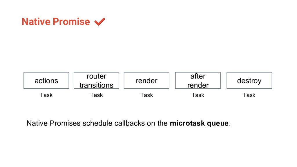 Native Promise actions router transitions rende...