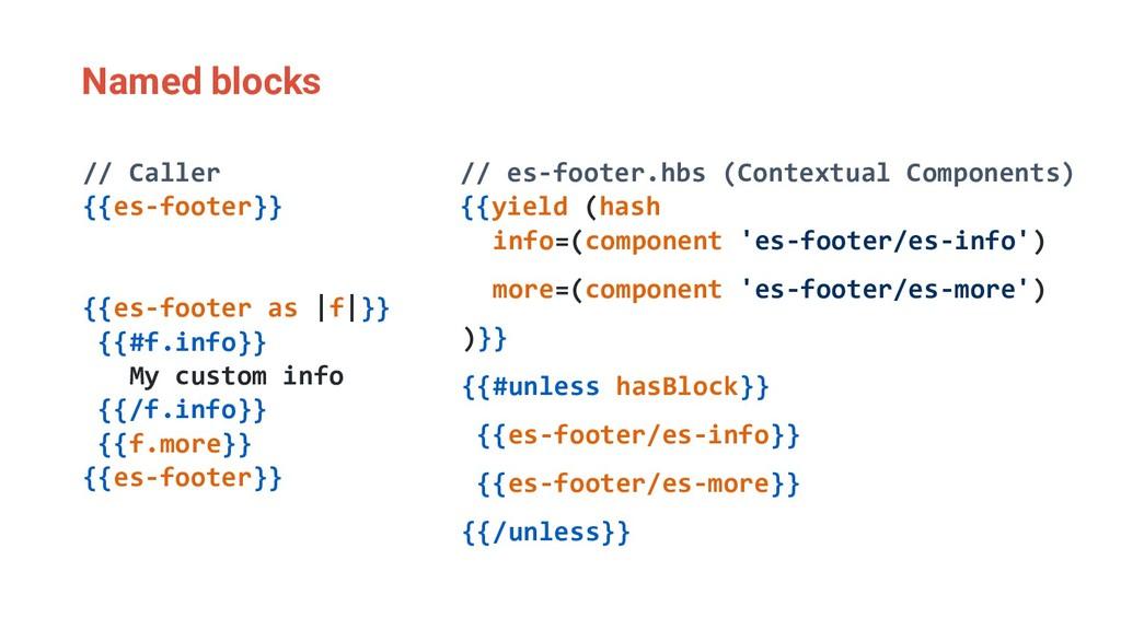 Named blocks // es-footer.hbs (Contextual Compo...