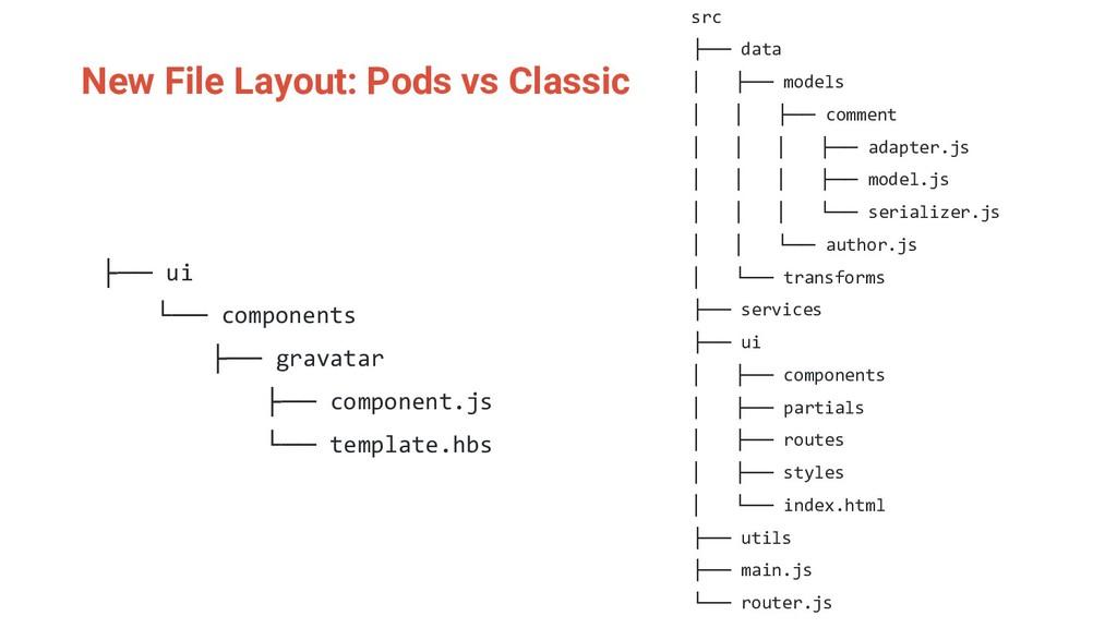 New File Layout: Pods vs Classic ├── ui └── com...