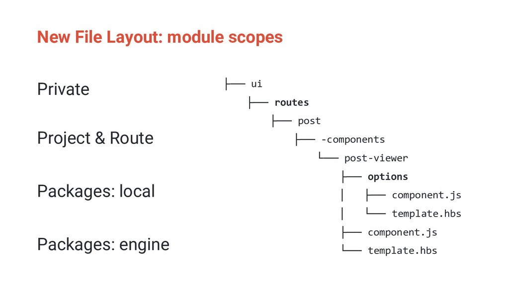 New File Layout: module scopes Private Project ...