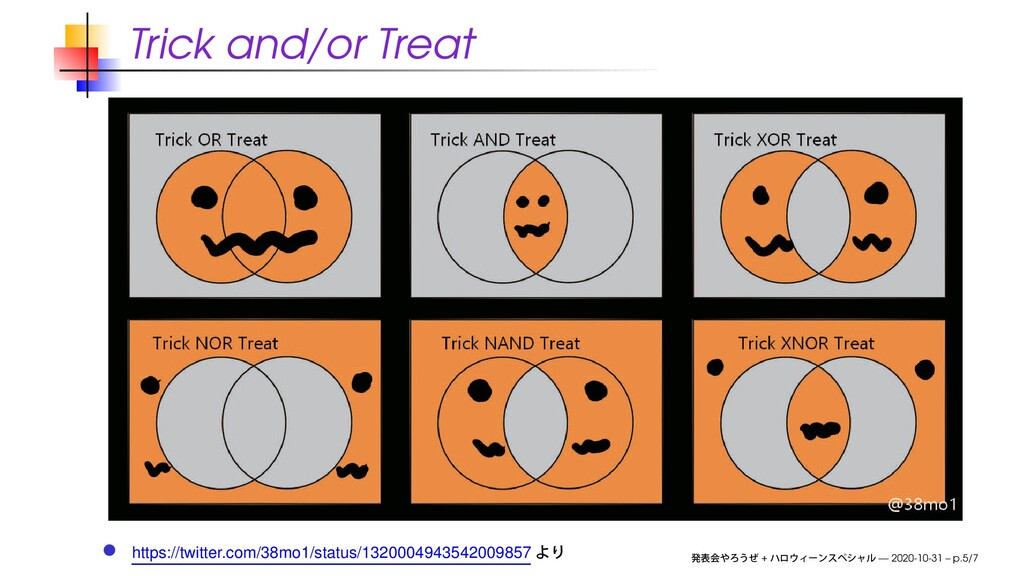 Trick and/or Treat https://twitter.com/38mo1/st...