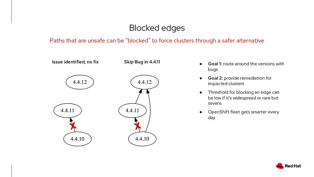 """Blocked edges Paths that are unsafe can be """"blo..."""
