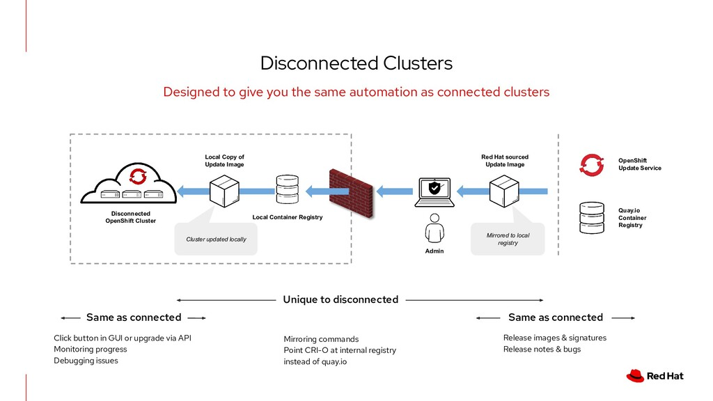 Disconnected Clusters Designed to give you the ...