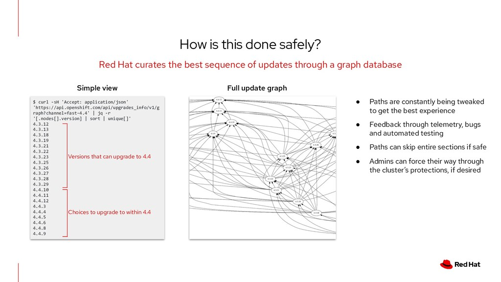 How is this done safely? Red Hat curates the be...