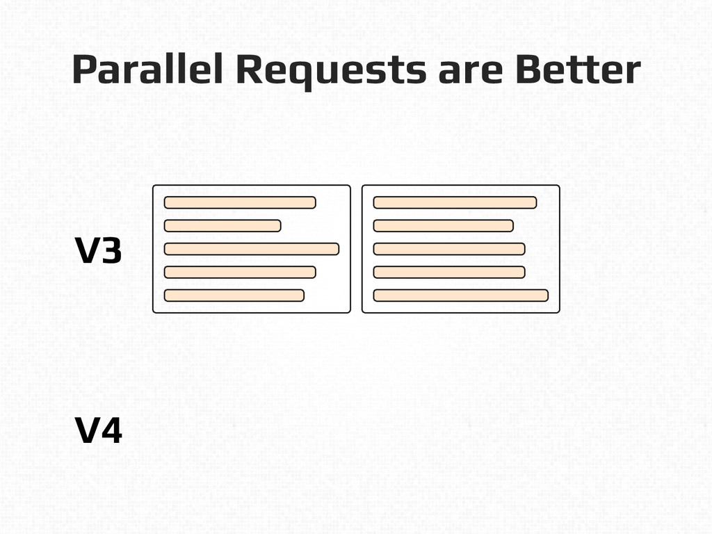 Parallel Requests are Better! V3! V4!