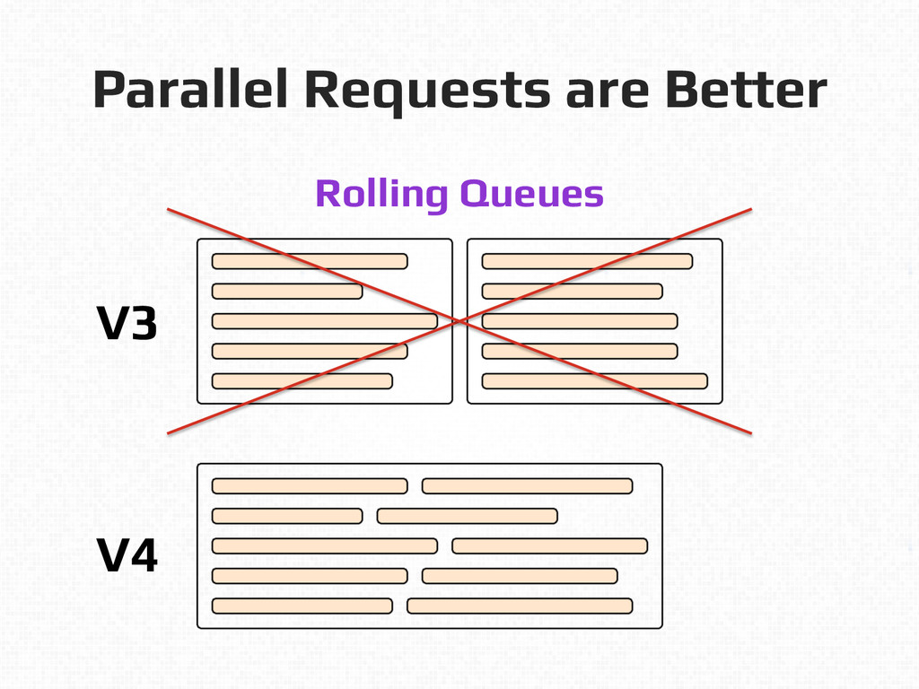 Parallel Requests are Better! Rolling Queues ...