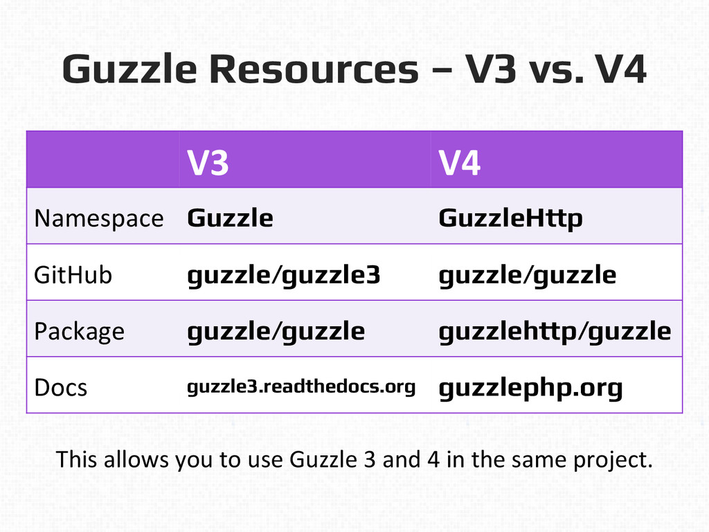 Guzzle Resources – V3 vs. V4! V3  V4  Nam...