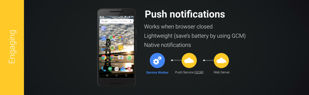 Push notifications Works when browser closed Lig...