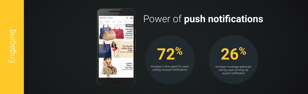 Power of push notifications increase in time spe...