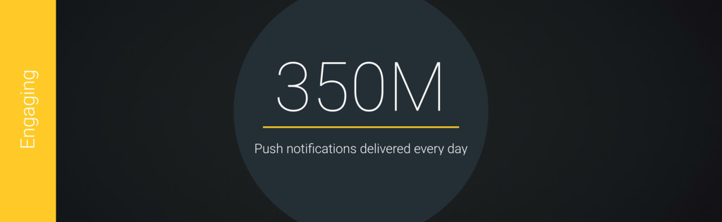 350M Push notifications delivered every day Enga...