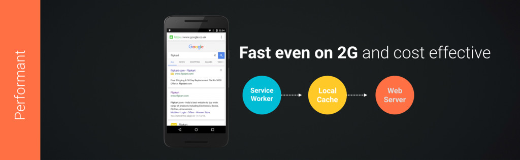 Fast even on 2G and cost effective Service Work...