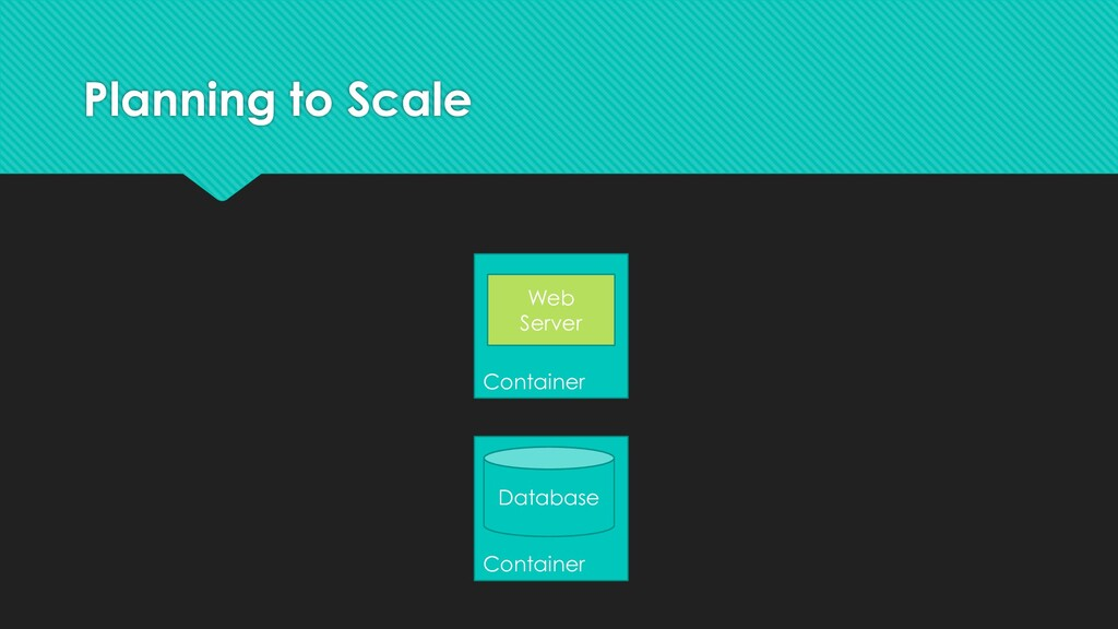 Container Planning to Scale Container Web Serve...