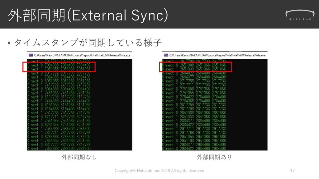 外部同期(External Sync) Copyright© HoloLab Inc. 201...