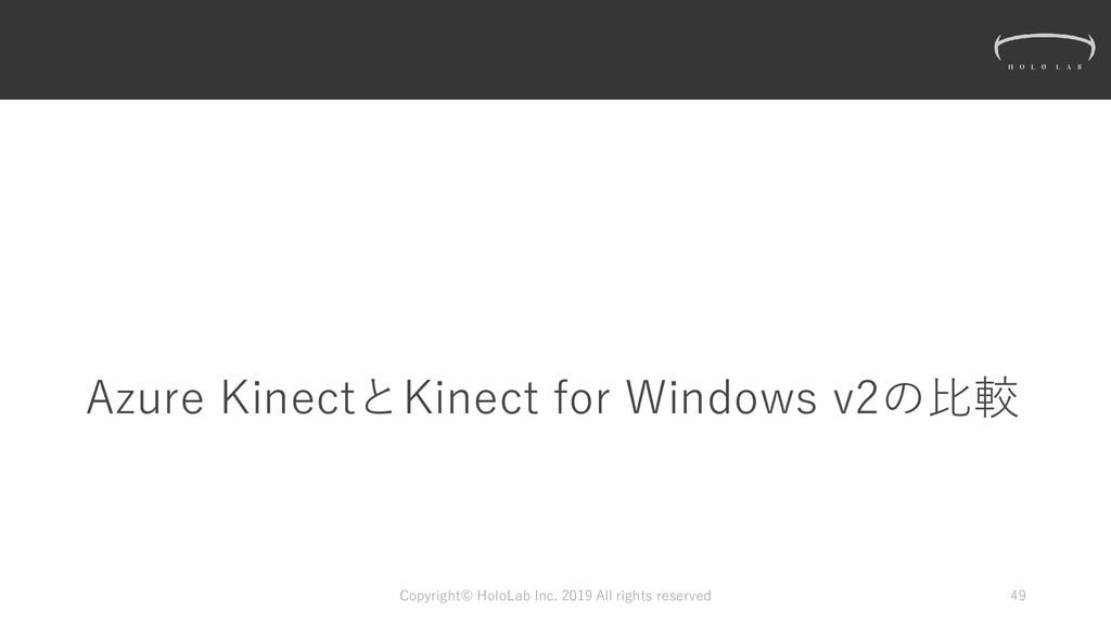 Azure KinectとKinect for Windows v2の比較 Copyright...