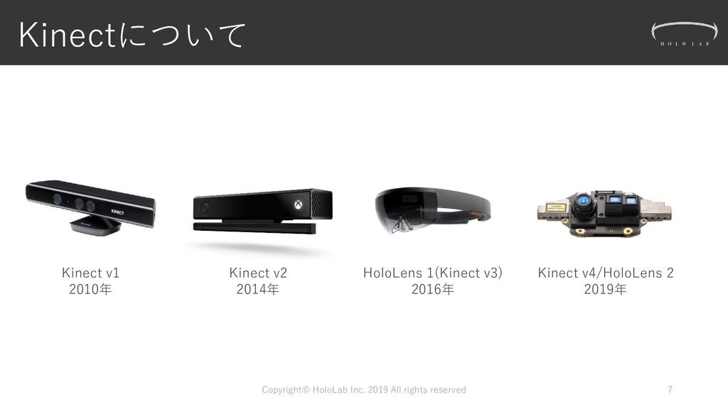 Kinectについて Copyright© HoloLab Inc. 2019 All rig...