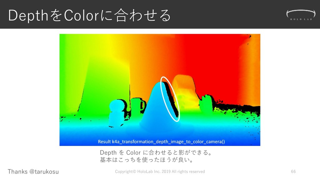DepthをColorに合わせる Copyright© HoloLab Inc. 2019 A...