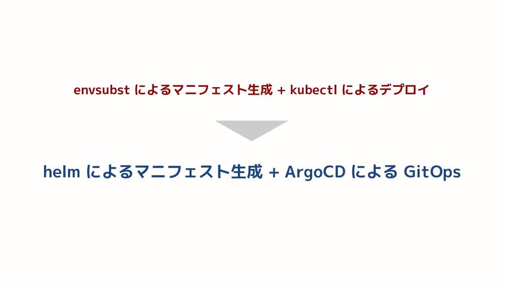 envsubst によるマニフェスト生成 + kubectl によるデプロイ helm による...