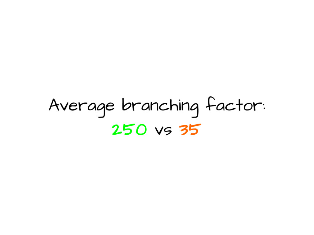 Average branching factor: 250 vs 35
