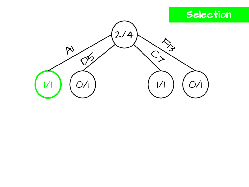 2/4 1/1 0/1 1/1 0/1 A1 D5 F13 C7 Selection