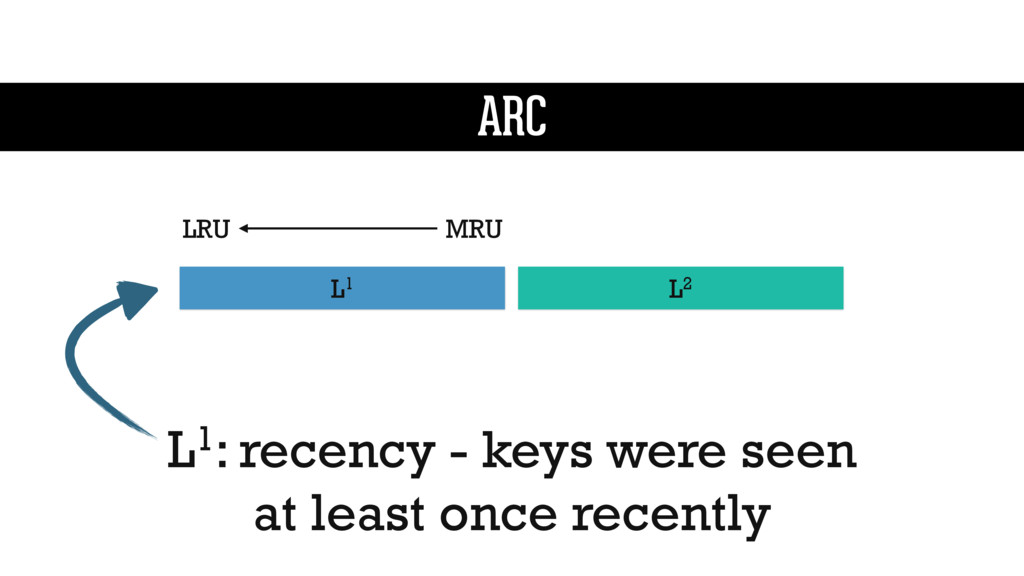 L1: recency - keys were seen at least once rece...