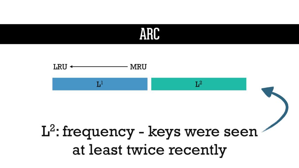 L2: frequency - keys were seen at least twice r...