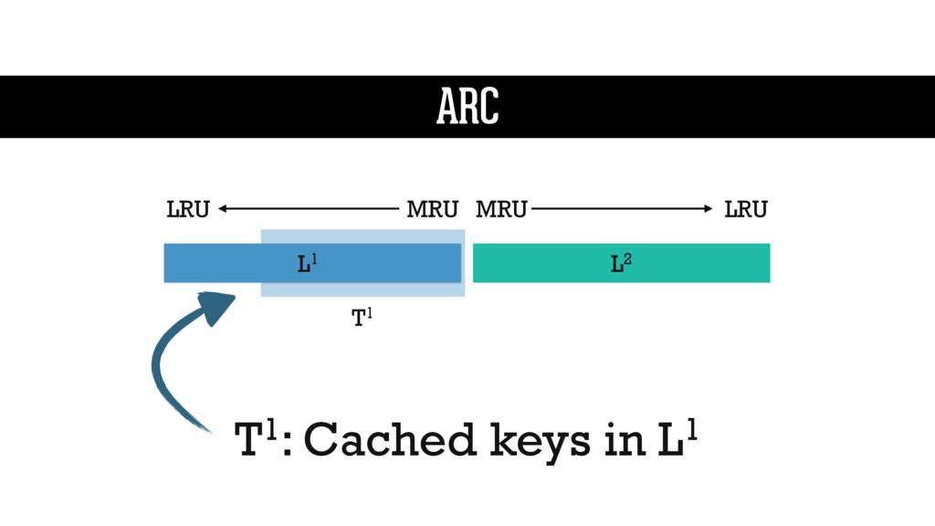 T1: Cached keys in L1 L1 L2 T1 MRU LRU LRU MRU ...