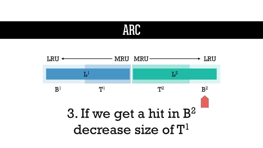 3. If we get a hit in B2 decrease size of T1 L1...