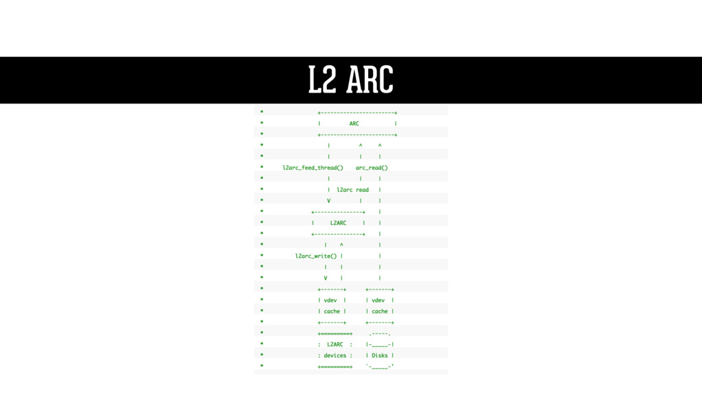 L2 ARC