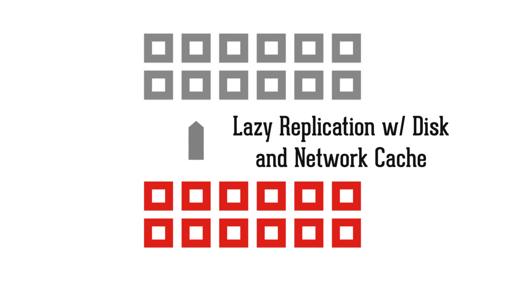 Lazy Replication w/ Disk and Network Cache