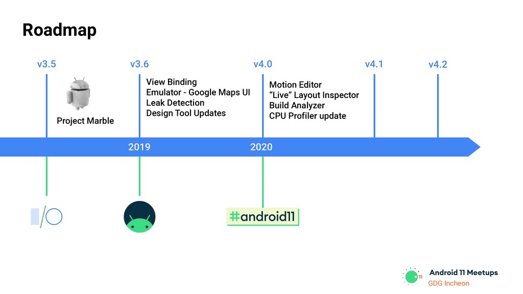 GDG Incheon Roadmap 2019 2020 v3.5 Project Marb...