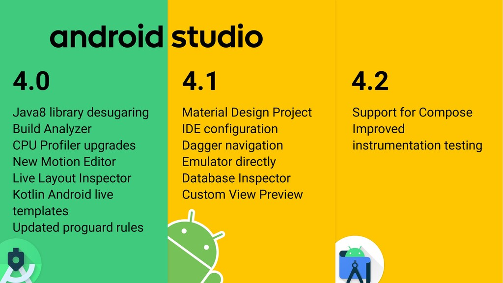 4.2 Support for Compose Improved instrumentatio...