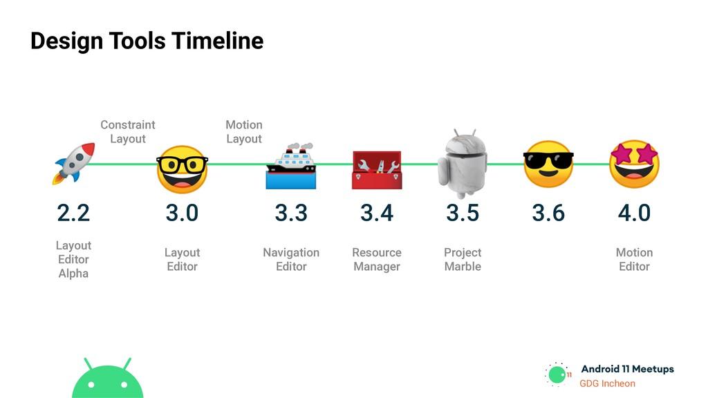 GDG Incheon Design Tools Timeline 2.2 3.0 3.3 3...