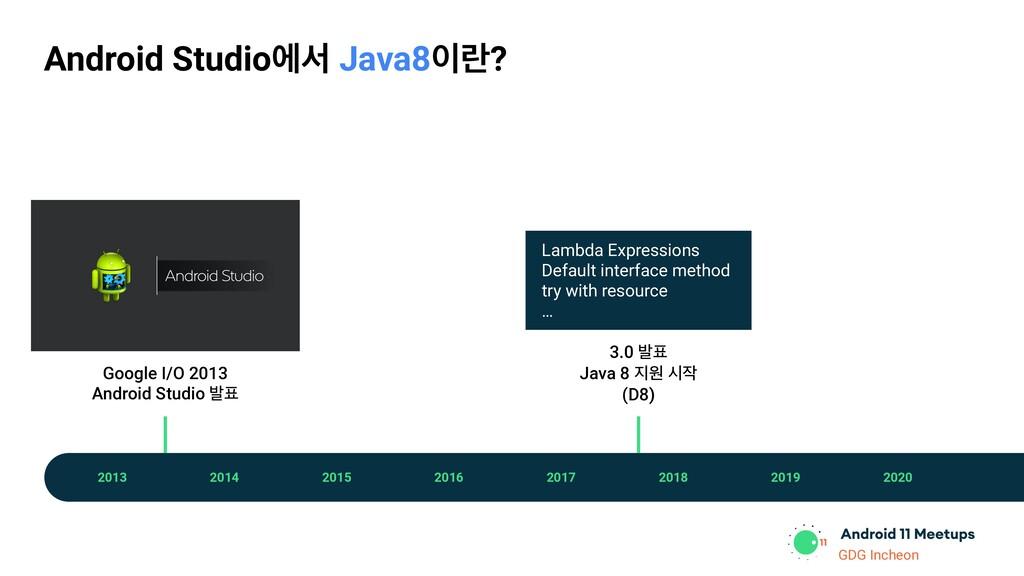 GDG Incheon Lambda Expressions Default interfac...