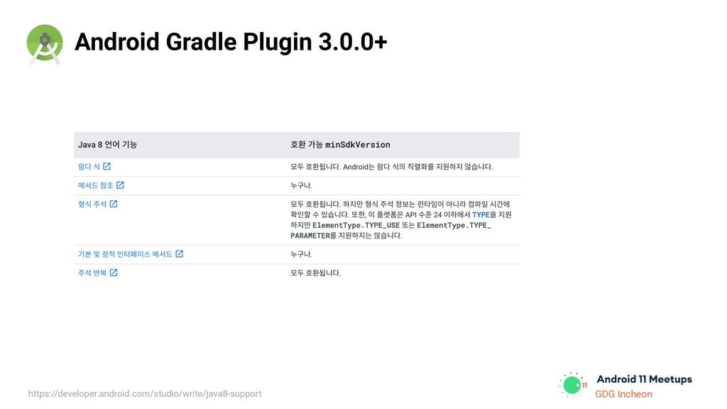 GDG Incheon Android Gradle Plugin 3.0.0+ https:...