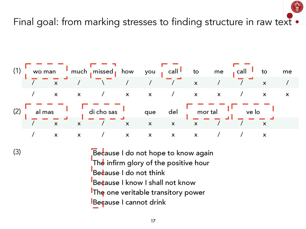 Final goal: from marking stresses to finding st...