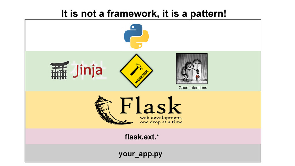 It is not a framework, it is a pattern! Good in...