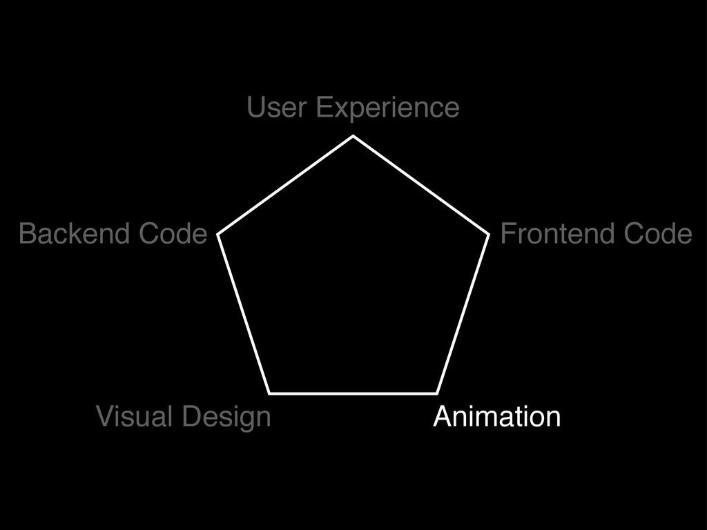 Visual Design Frontend Code Backend Code User E...
