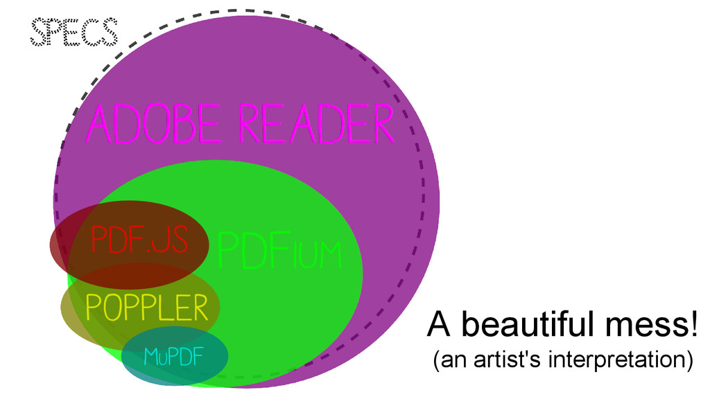 A beautiful mess! (an artist's interpretation)