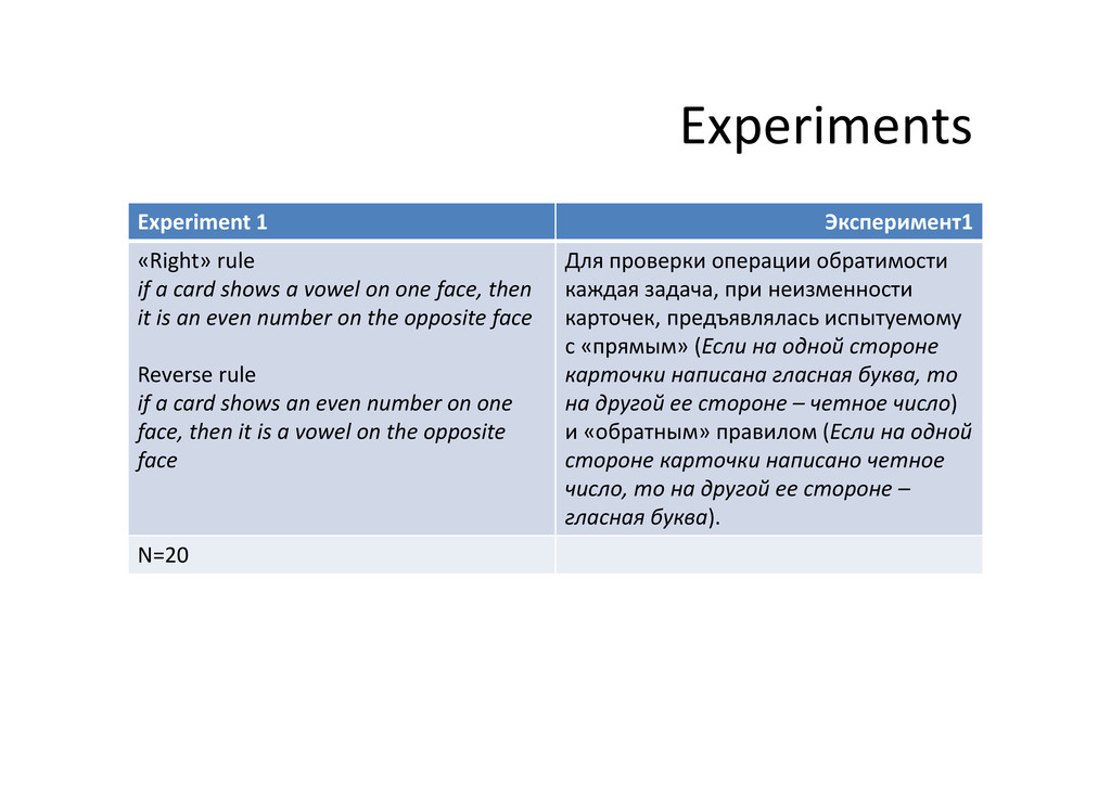 Experiments Experiment 1 Эксперимент1 «Right» r...