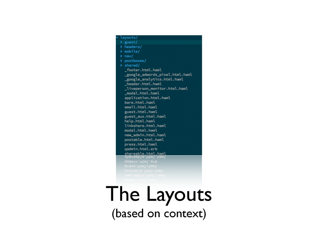 The Layouts (based on context)