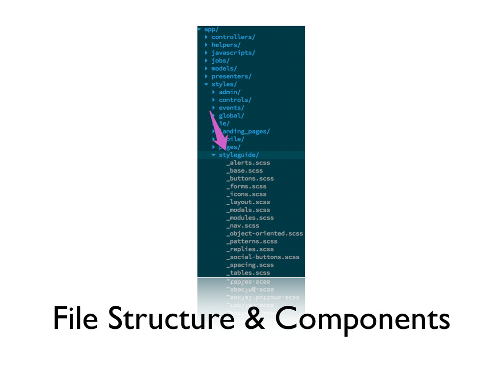 File Structure & Components