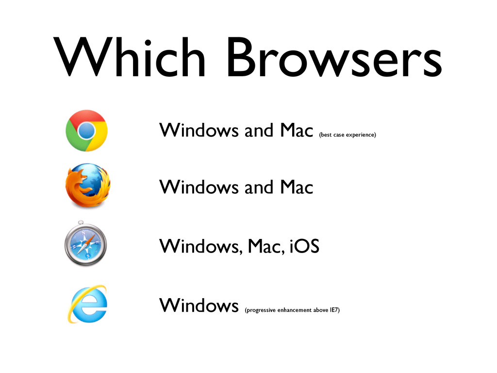Which Browsers Windows and Mac (best case exper...