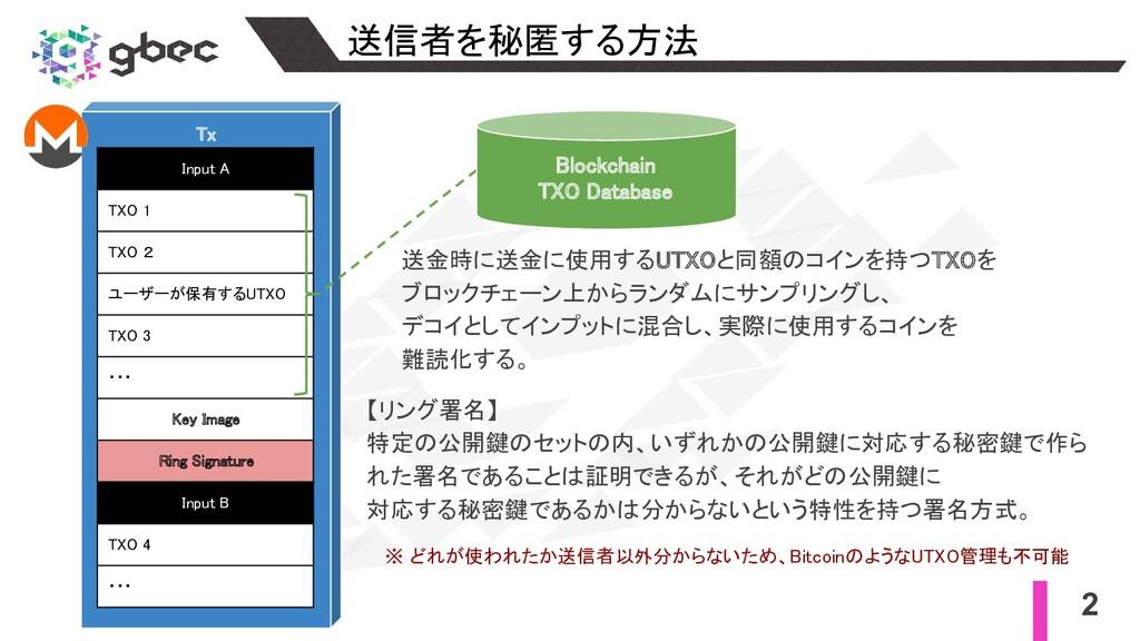 2 送信者を秘匿する方法 Tx Input A TXO 1 TXO 2 ユーザーが保...