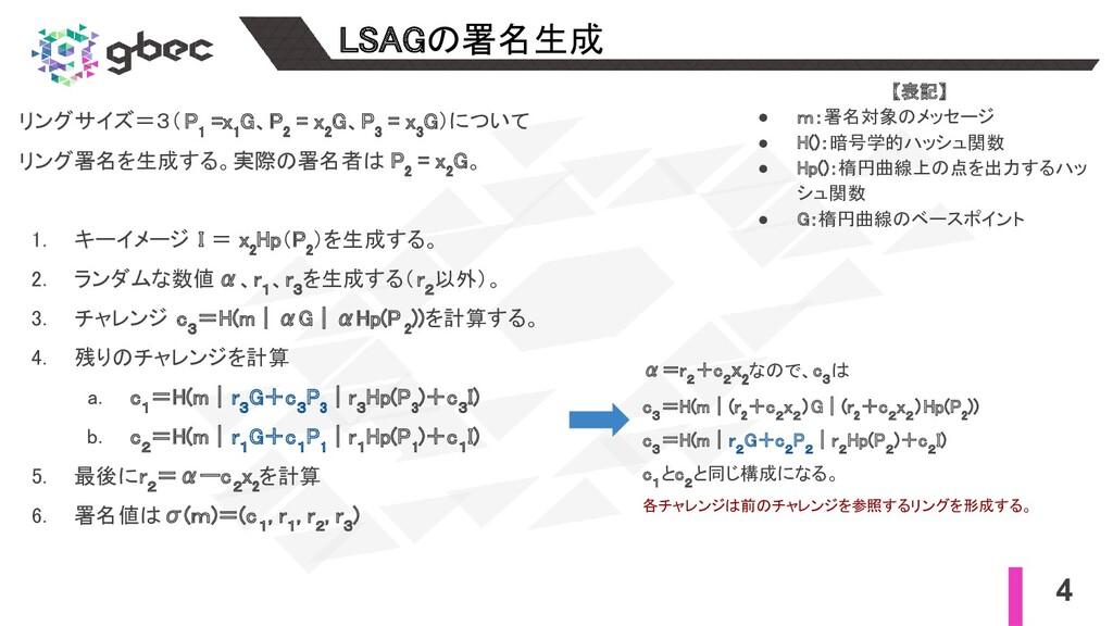 4 LSAGの署名生成 リングサイズ=3(P 1 =x 1 G、P 2 = x 2 G、P ...