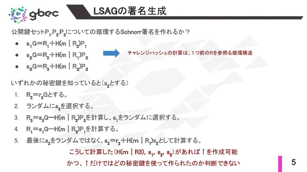 5 LSAGの署名生成 公開鍵セットP 1 ,P 2 ,P 3 についての循環するSchno...